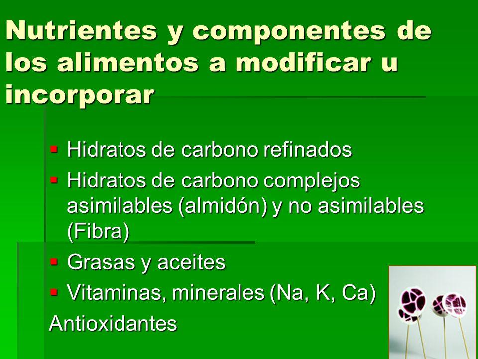 Nutrientes y componentes de los alimentos a modificar u incorporar Hidratos de carbono refinados Hidratos de carbono refinados Hidratos de carbono complejos asimilables (almidón) y no asimilables (Fibra) Hidratos de carbono complejos asimilables (almidón) y no asimilables (Fibra) Grasas y aceites Grasas y aceites Vitaminas, minerales (Na, K, Ca) Vitaminas, minerales (Na, K, Ca)Antioxidantes