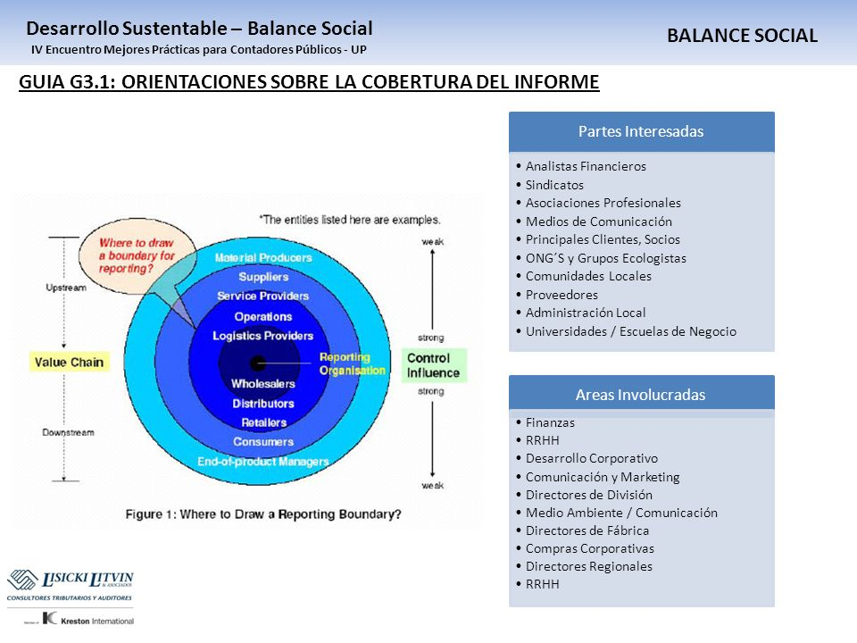 BALANCE SOCIAL Desarrollo Sustentable – Balance Social IV Encuentro Mejores Prácticas para Contadores Públicos - UP GUIA G3.1: ORIENTACIONES SOBRE LA