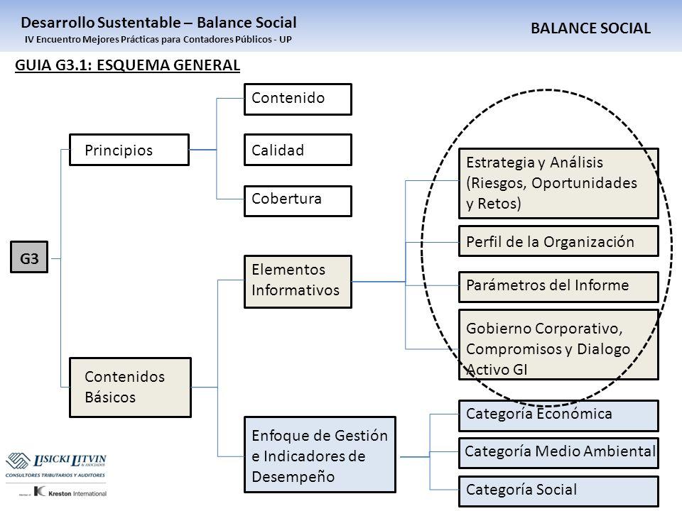 BALANCE SOCIAL Desarrollo Sustentable – Balance Social IV Encuentro Mejores Prácticas para Contadores Públicos - UP Principios Contenidos Básicos Elem