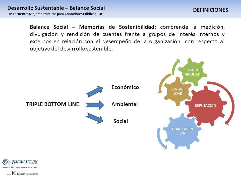CAMBIO DE PARADIGMA Desarrollo Sustentable – Balance Social IV Encuentro Mejores Prácticas para Contadores Públicos - UP Era Industrial Era Sustentable Crecimiento Económico Desarrollo Social Equitativo Preservación Ambiental Porque.