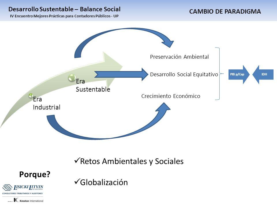 CAMBIO DE PARADIGMA Desarrollo Sustentable – Balance Social IV Encuentro Mejores Prácticas para Contadores Públicos - UP Era Industrial Era Sustentabl