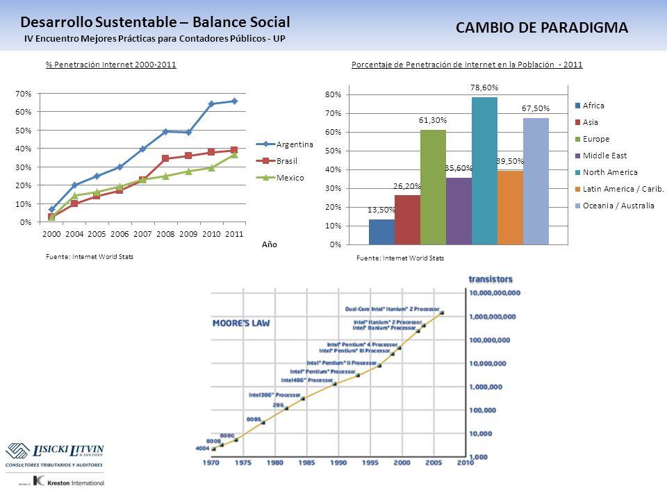 BALANCE SOCIAL Desarrollo Sustentable – Balance Social IV Encuentro Mejores Prácticas para Contadores Públicos - UP GUIA G3.1: ELEMENTOS INFORMATIVOS 1 1.ESTRATEGIA Y ANALISIS Declaración CEO Impactos, Riesgos y Oportunidades 2.PERFIL DE LA ORGANIZACIÓN 3.PARAMETROS DEL INFORME Perfil del Informe Alcance y Cobertura del Informe Indice de Contenidos (Tabla) Verificación 4.GOBIERNO, COMPROMISOS Y PARTICIPACION DE LOS GI
