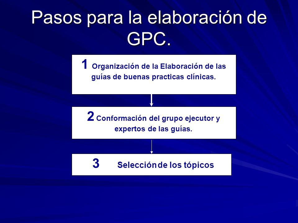 Pasos para la elaboración de GPC. 1 Organización de la Elaboración de las guías de buenas practicas clínicas. 2 Conformación del grupo ejecutor y expe