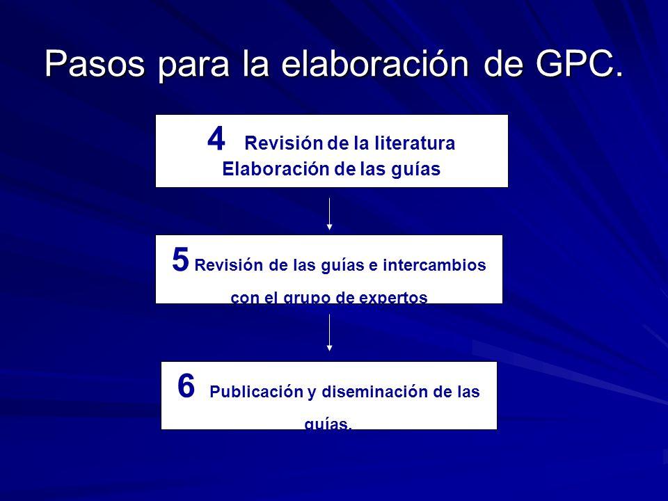 Pasos para la elaboración de GPC. 4 Revisión de la literatura Elaboración de las guías 5 Revisión de las guías e intercambios con el grupo de expertos