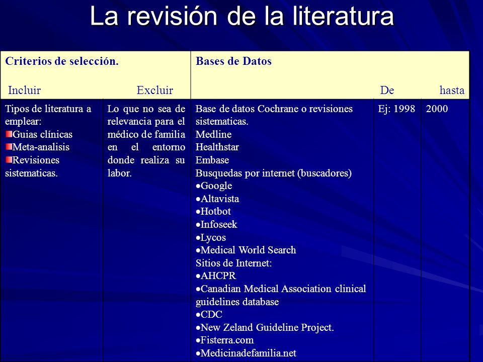 La revisión de la literatura Criterios de selección. Incluir Excluir Bases de Datos De hasta Tipos de literatura a emplear: Guias clínicas Meta-analis
