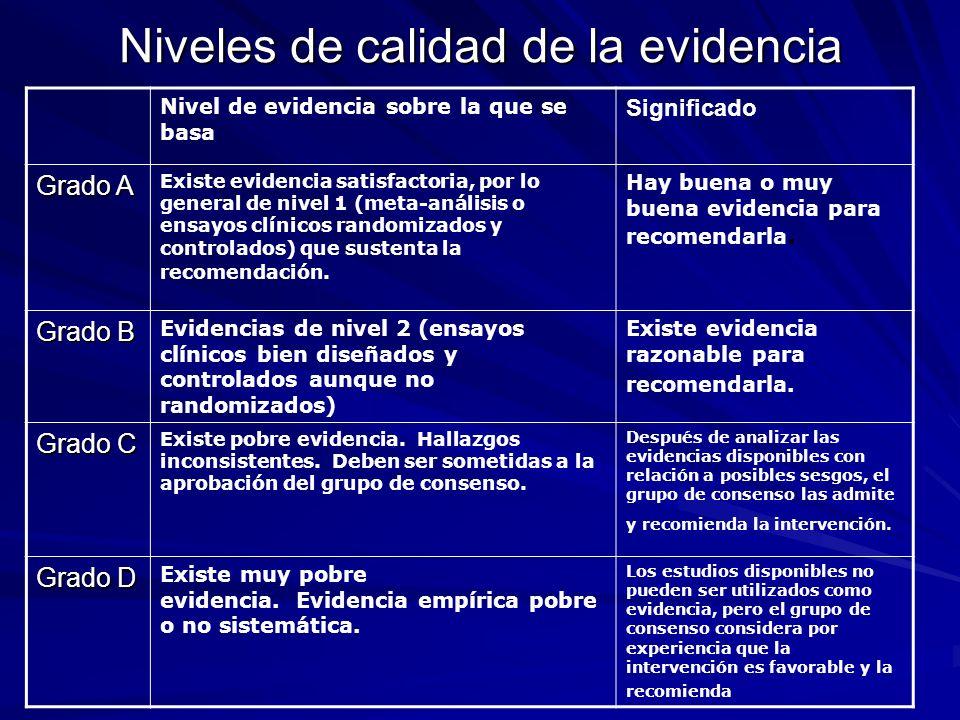 Nivel de evidencia sobre la que se basa Significado Grado A Existe evidencia satisfactoria, por lo general de nivel 1 (meta-análisis o ensayos clínicos randomizados y controlados) que sustenta la recomendación.