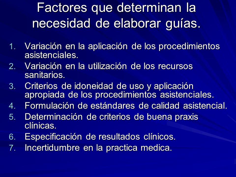 Factores que determinan la necesidad de elaborar guías. 1. Variación en la aplicación de los procedimientos asistenciales. 2. Variación en la utilizac