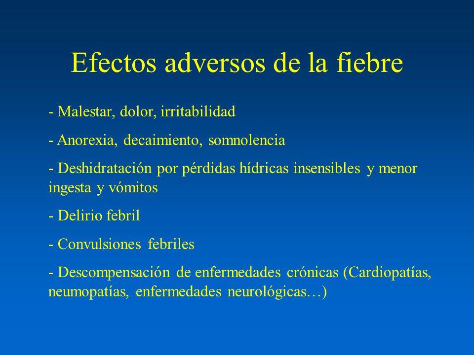 Efectos adversos de la fiebre - Malestar, dolor, irritabilidad - Anorexia, decaimiento, somnolencia - Deshidratación por pérdidas hídricas insensibles