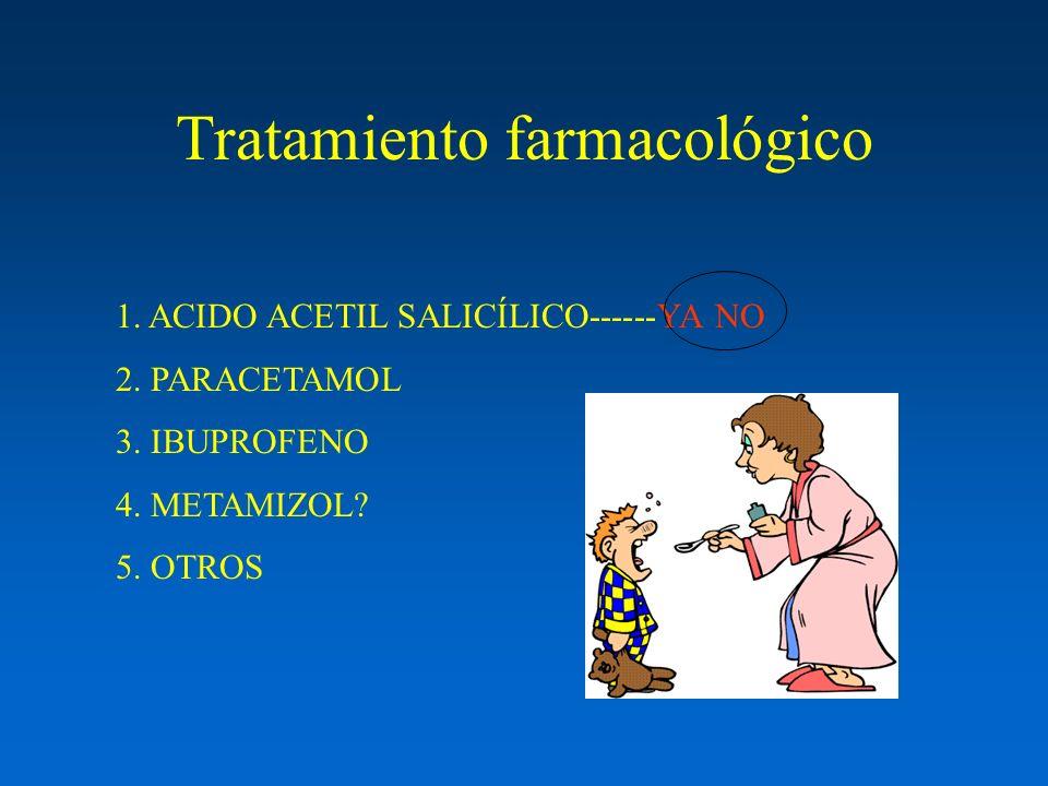 Tratamiento farmacológico 1. ACIDO ACETIL SALICÍLICO------YA NO 2. PARACETAMOL 3. IBUPROFENO 4. METAMIZOL? 5. OTROS