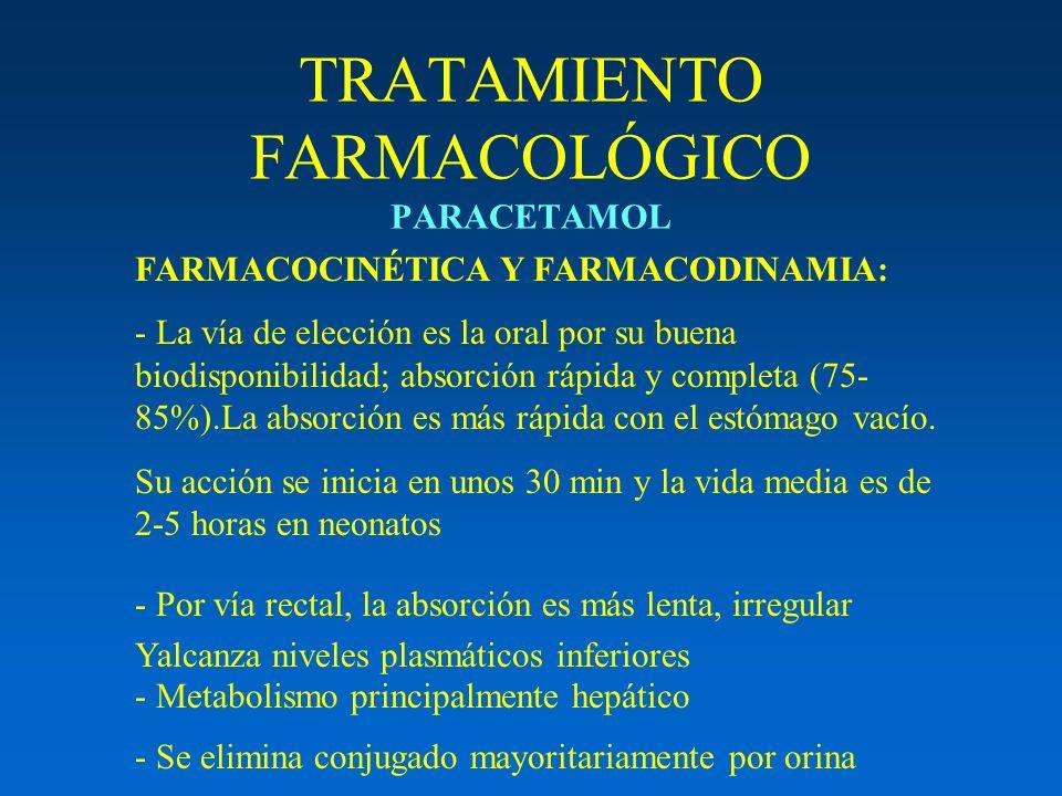 TRATAMIENTO FARMACOLÓGICO PARACETAMOL FARMACOCINÉTICA Y FARMACODINAMIA: - La vía de elección es la oral por su buena biodisponibilidad; absorción rápi