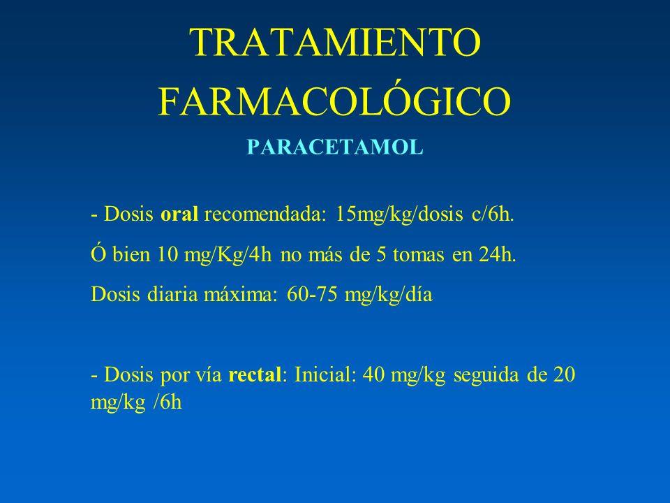 TRATAMIENTO FARMACOLÓGICO PARACETAMOL - Dosis oral recomendada: 15mg/kg/dosis c/6h. Ó bien 10 mg/Kg/4h no más de 5 tomas en 24h. Dosis diaria máxima: