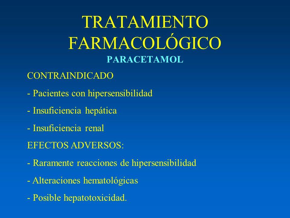 TRATAMIENTO FARMACOLÓGICO PARACETAMOL CONTRAINDICADO - Pacientes con hipersensibilidad - Insuficiencia hepática - Insuficiencia renal EFECTOS ADVERSOS