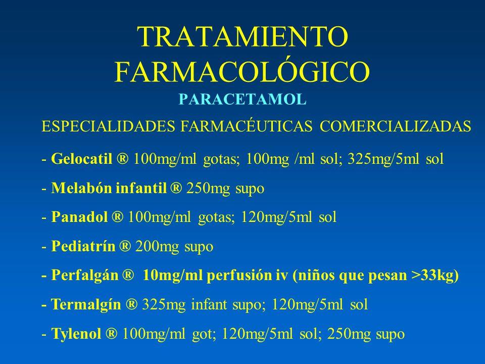 TRATAMIENTO FARMACOLÓGICO PARACETAMOL ESPECIALIDADES FARMACÉUTICAS COMERCIALIZADAS - Gelocatil ® 100mg/ml gotas; 100mg /ml sol; 325mg/5ml sol - Melabó