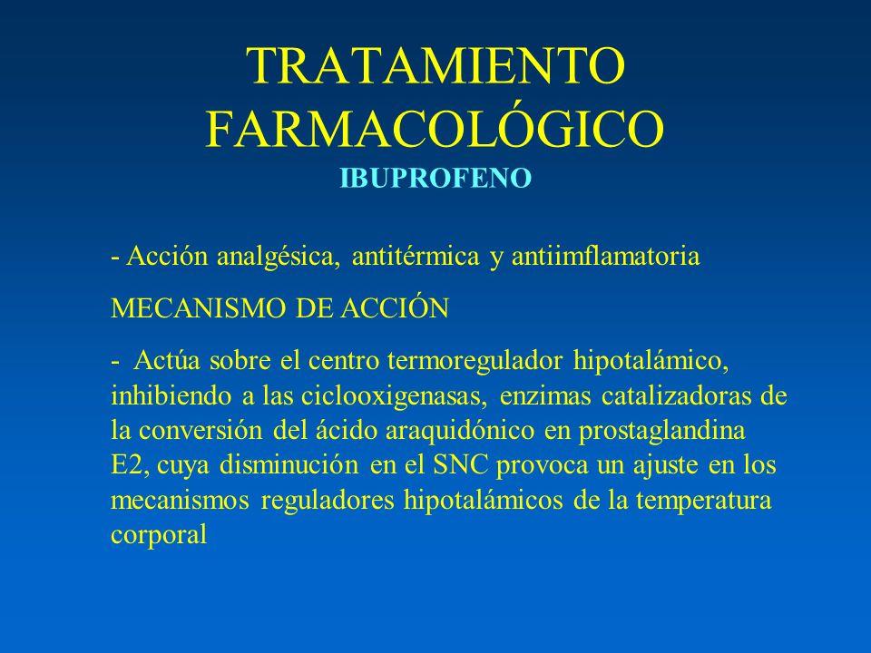 TRATAMIENTO FARMACOLÓGICO IBUPROFENO - Acción analgésica, antitérmica y antiimflamatoria MECANISMO DE ACCIÓN - Actúa sobre el centro termoregulador hi