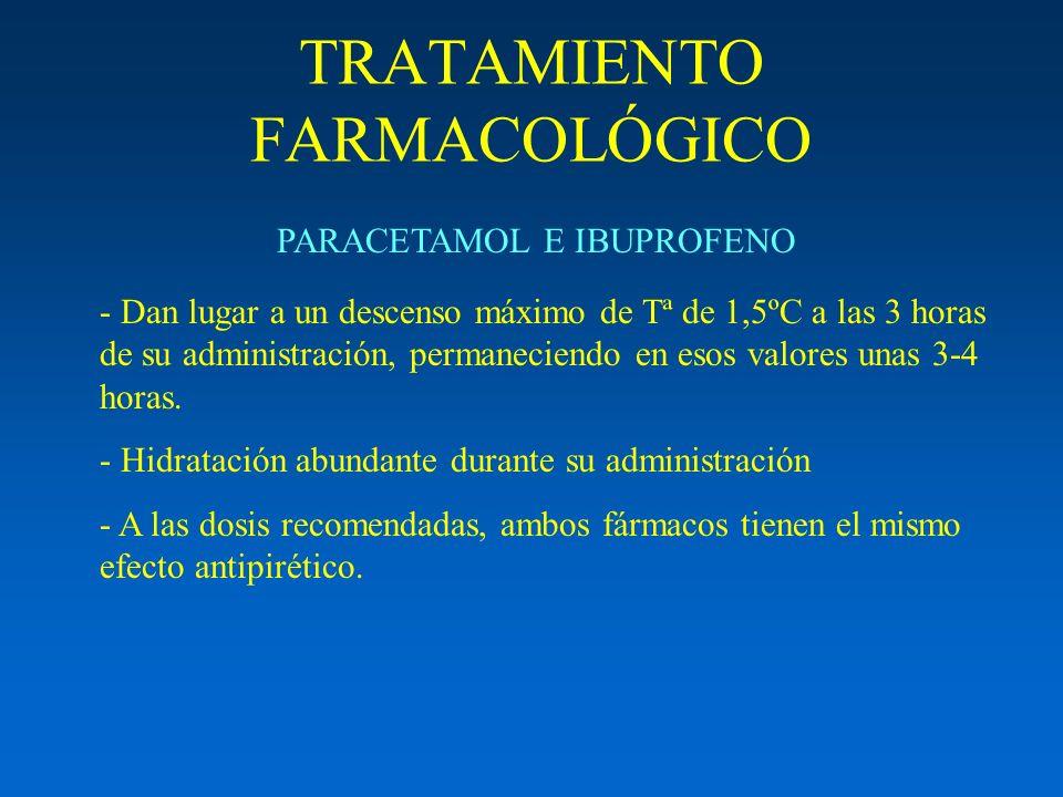 TRATAMIENTO FARMACOLÓGICO - Dan lugar a un descenso máximo de Tª de 1,5ºC a las 3 horas de su administración, permaneciendo en esos valores unas 3-4 h