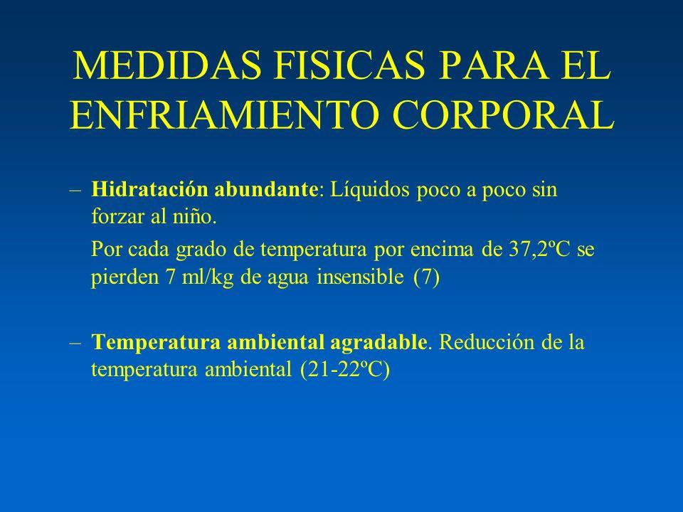 MEDIDAS FISICAS PARA EL ENFRIAMIENTO CORPORAL –Hidratación abundante: Líquidos poco a poco sin forzar al niño. Por cada grado de temperatura por encim