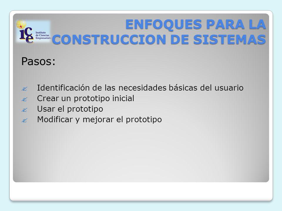 ENFOQUES PARA LA CONSTRUCCION DE SISTEMAS Pasos: Identificación de las necesidades básicas del usuario Crear un prototipo inicial Usar el prototipo Modificar y mejorar el prototipo