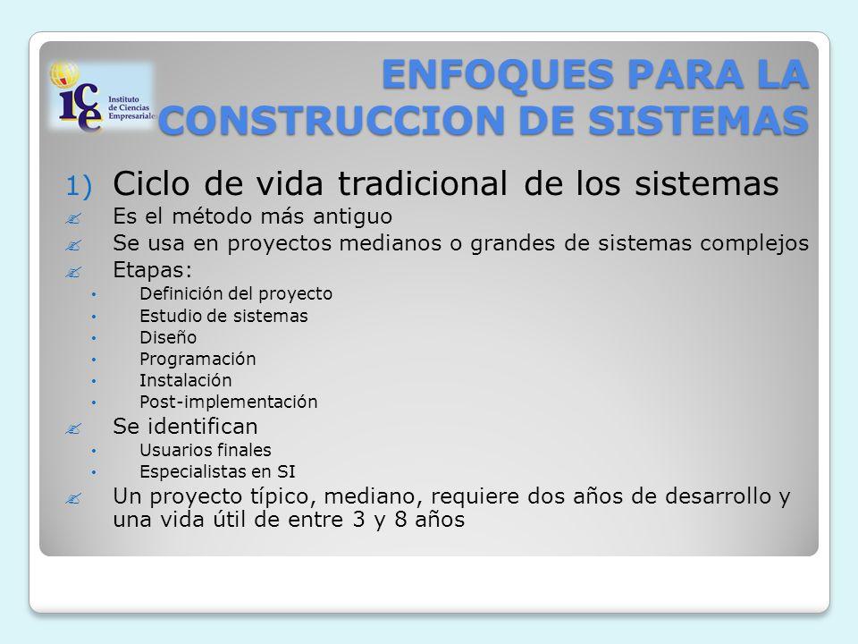 ENFOQUES PARA LA CONSTRUCCION DE SISTEMAS 1) Ciclo de vida tradicional de los sistemas Es el método más antiguo Se usa en proyectos medianos o grandes