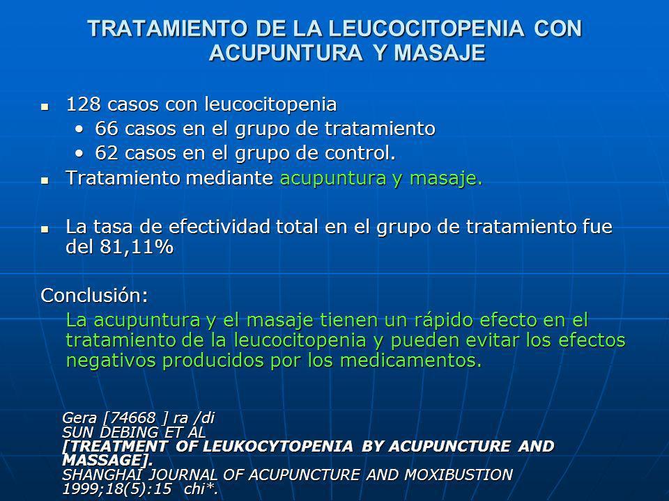 TRATAMIENTO DE LA LEUCOCITOPENIA CON ACUPUNTURA Y MASAJE 128 casos con leucocitopenia 128 casos con leucocitopenia 66 casos en el grupo de tratamiento