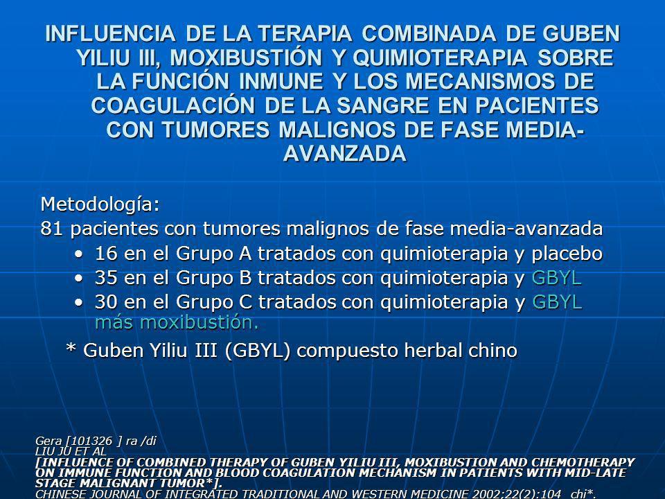 INFLUENCIA DE LA TERAPIA COMBINADA DE GUBEN YILIU III, MOXIBUSTIÓN Y QUIMIOTERAPIA SOBRE LA FUNCIÓN INMUNE Y LOS MECANISMOS DE COAGULACIÓN DE LA SANGR