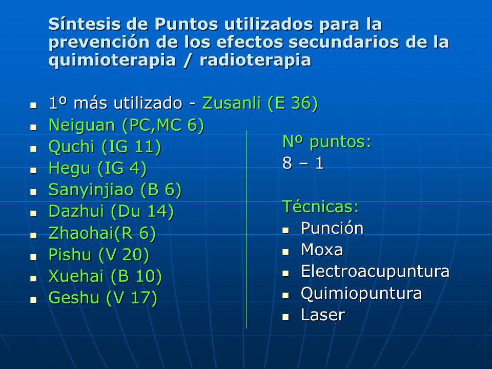 Síntesis de Puntos utilizados para la prevención de los efectos secundarios de la quimioterapia / radioterapia 1º más utilizado - Zusanli (E 36) 1º má