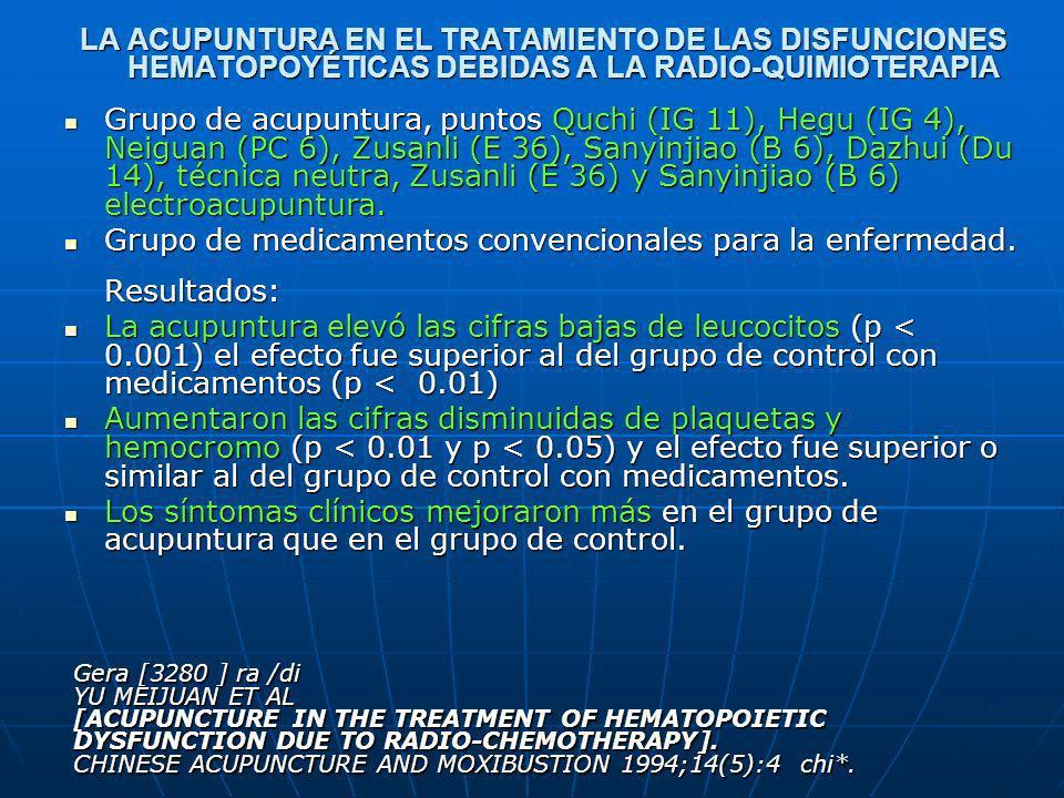 LA ACUPUNTURA EN EL TRATAMIENTO DE LAS DISFUNCIONES HEMATOPOYÉTICAS DEBIDAS A LA RADIO-QUIMIOTERAPIA Grupo de acupuntura, puntos Quchi (IG 11), Hegu (