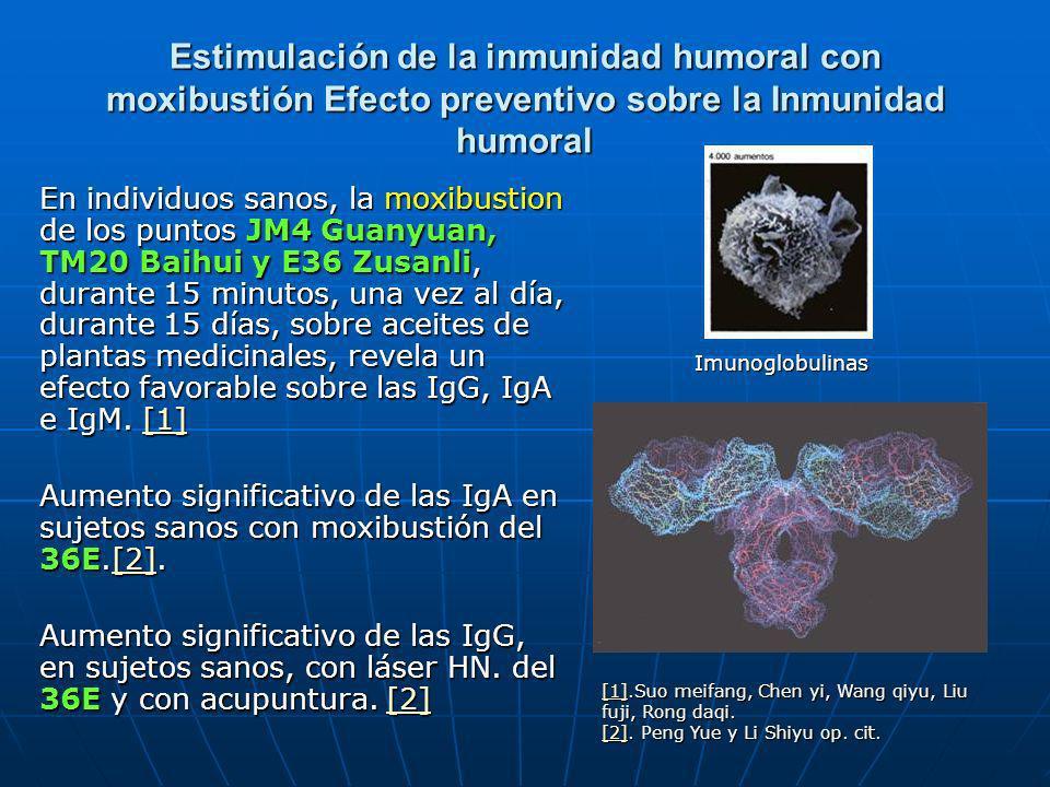Estimulación de la inmunidad humoral con moxibustión Efecto preventivo sobre la Inmunidad humoral En individuos sanos, la moxibustion de los puntos JM