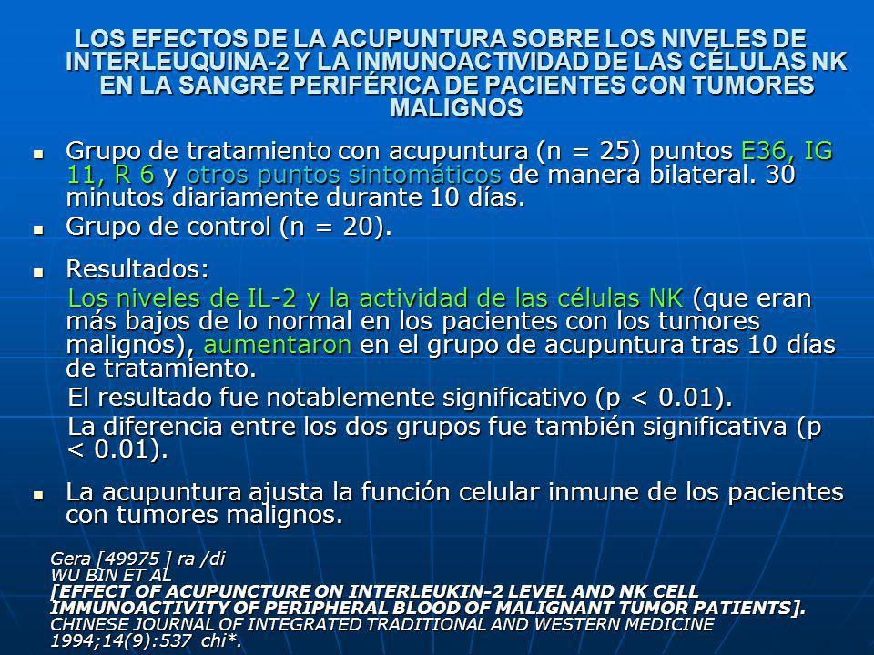 LOS EFECTOS DE LA ACUPUNTURA SOBRE LOS NIVELES DE INTERLEUQUINA-2 Y LA INMUNOACTIVIDAD DE LAS CÉLULAS NK EN LA SANGRE PERIFÉRICA DE PACIENTES CON TUMO