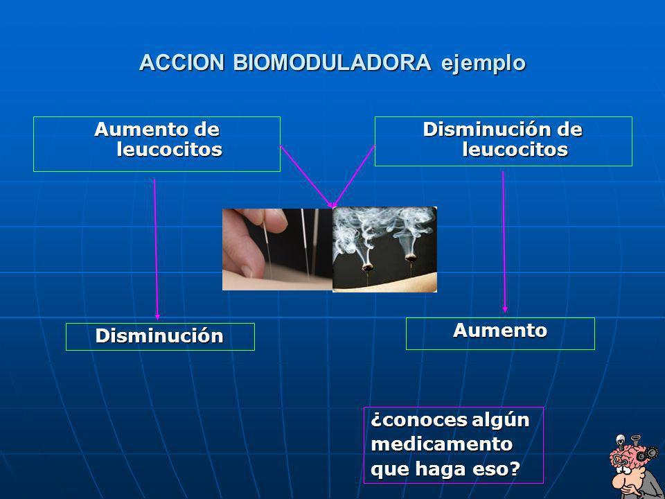 ACCION BIOMODULADORA ejemplo Aumento de leucocitos Disminución de leucocitos Disminución Aumento ¿conoces algún medicamento que haga eso?