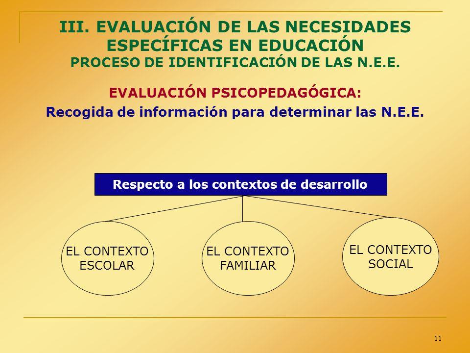 11 III. EVALUACIÓN DE LAS NECESIDADES ESPECÍFICAS EN EDUCACIÓN PROCESO DE IDENTIFICACIÓN DE LAS N.E.E. EVALUACIÓN PSICOPEDAGÓGICA: Recogida de informa