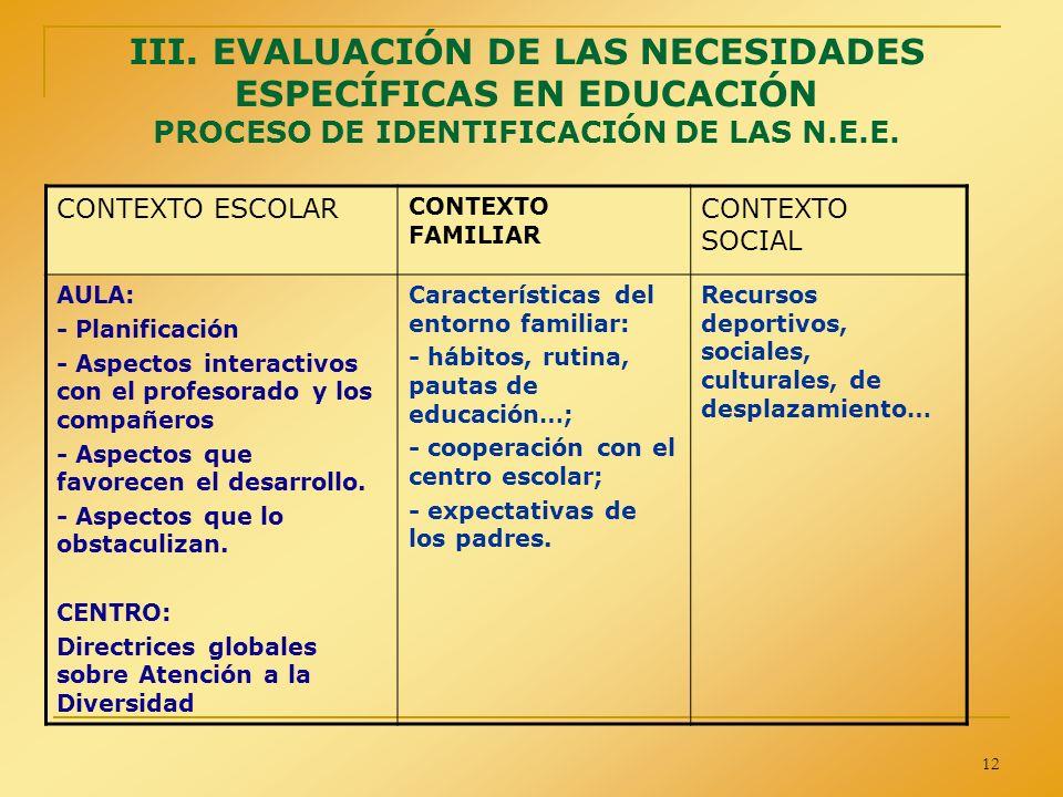 12 III. EVALUACIÓN DE LAS NECESIDADES ESPECÍFICAS EN EDUCACIÓN PROCESO DE IDENTIFICACIÓN DE LAS N.E.E. CONTEXTO ESCOLAR CONTEXTO FAMILIAR CONTEXTO SOC