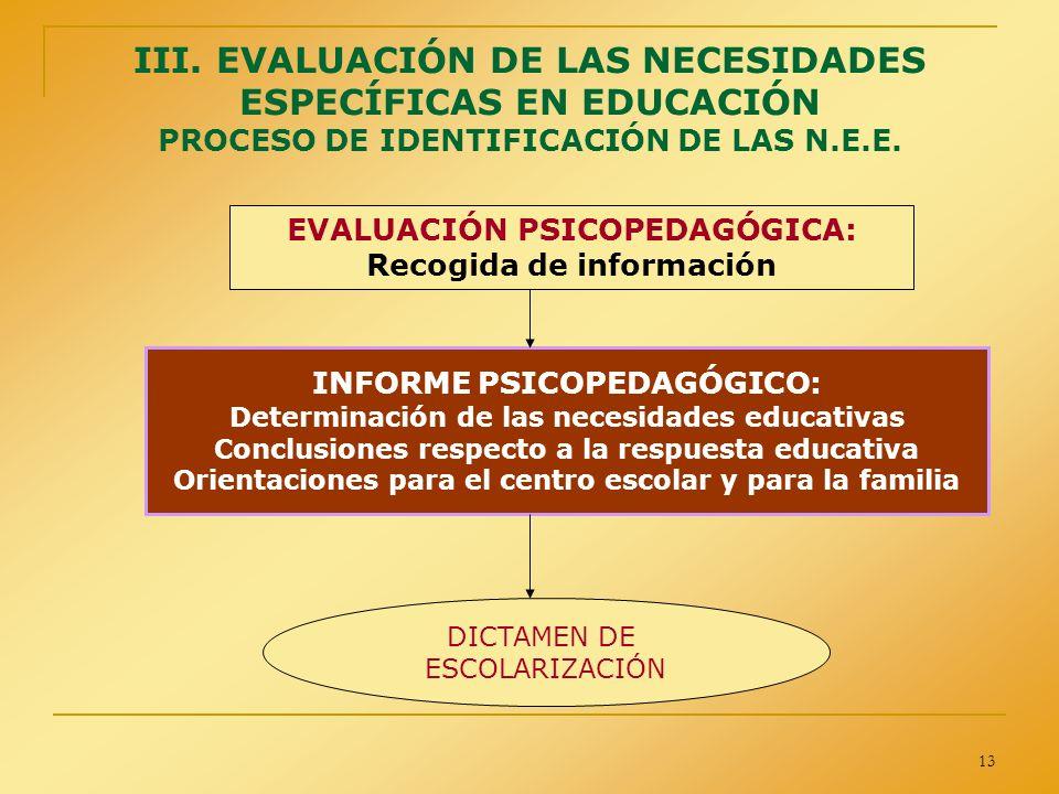 13 III. EVALUACIÓN DE LAS NECESIDADES ESPECÍFICAS EN EDUCACIÓN PROCESO DE IDENTIFICACIÓN DE LAS N.E.E. EVALUACIÓN PSICOPEDAGÓGICA: Recogida de informa