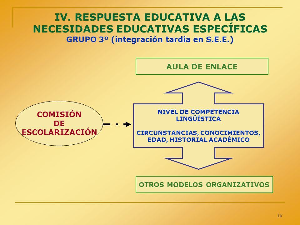 16 IV. RESPUESTA EDUCATIVA A LAS NECESIDADES EDUCATIVAS ESPECÍFICAS GRUPO 3º (integración tardía en S.E.E.) COMISIÓN DE ESCOLARIZACIÓN AULA DE ENLACE