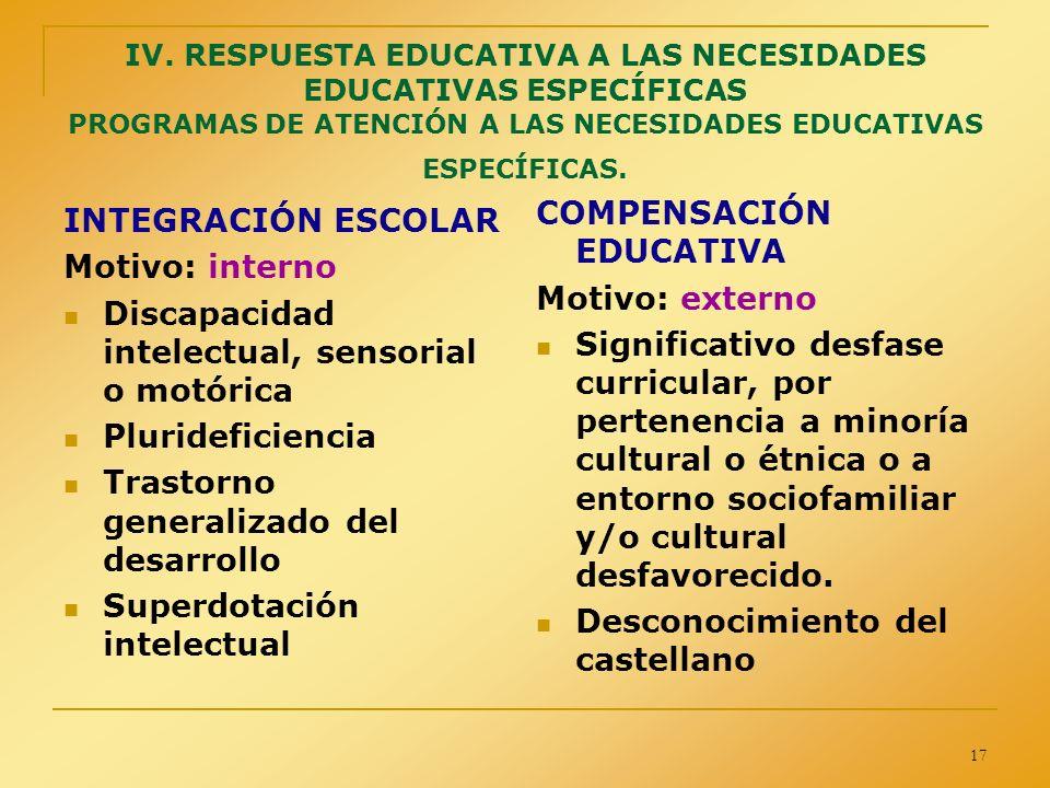 17 IV. RESPUESTA EDUCATIVA A LAS NECESIDADES EDUCATIVAS ESPECÍFICAS PROGRAMAS DE ATENCIÓN A LAS NECESIDADES EDUCATIVAS ESPECÍFICAS. INTEGRACIÓN ESCOLA