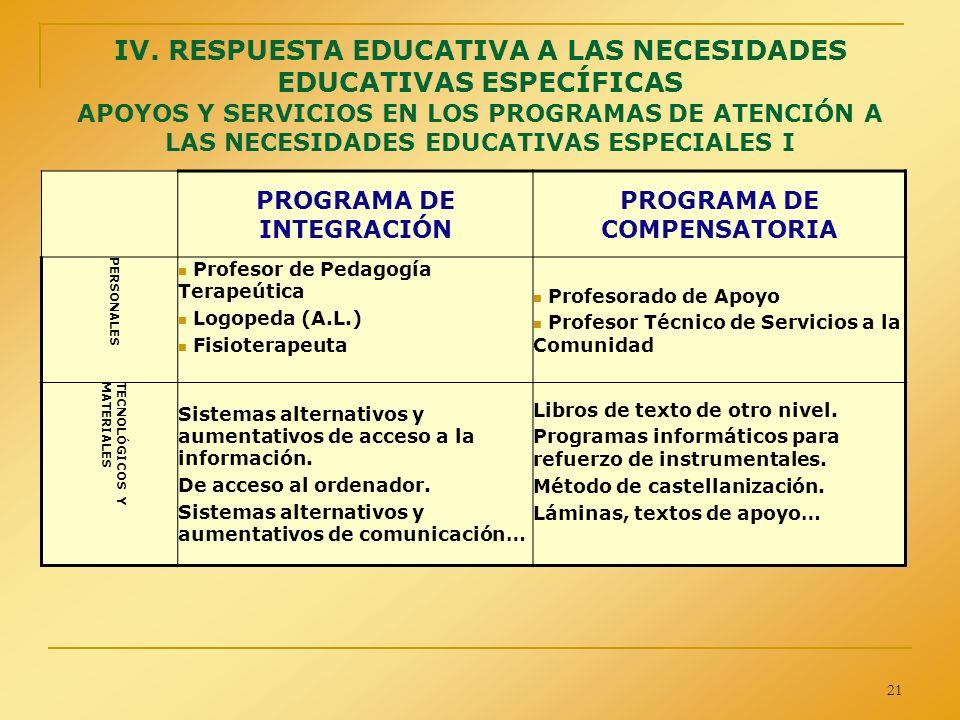 21 IV. RESPUESTA EDUCATIVA A LAS NECESIDADES EDUCATIVAS ESPECÍFICAS APOYOS Y SERVICIOS EN LOS PROGRAMAS DE ATENCIÓN A LAS NECESIDADES EDUCATIVAS ESPEC