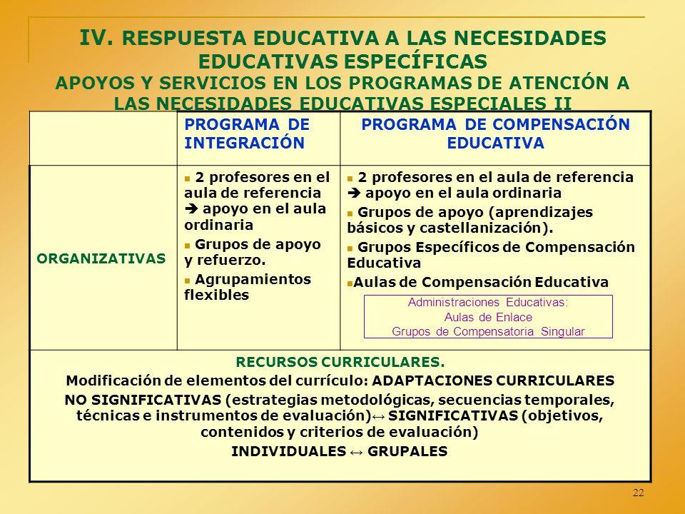 22 IV. RESPUESTA EDUCATIVA A LAS NECESIDADES EDUCATIVAS ESPECÍFICAS APOYOS Y SERVICIOS EN LOS PROGRAMAS DE ATENCIÓN A LAS NECESIDADES EDUCATIVAS ESPEC