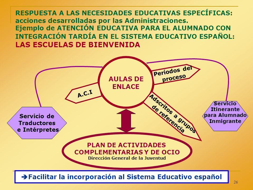 26 RESPUESTA A LAS NECESIDADES EDUCATIVAS ESPECÍFICAS: acciones desarrolladas por las Administraciones. Ejemplo de ATENCIÓN EDUCATIVA PARA EL ALUMNADO