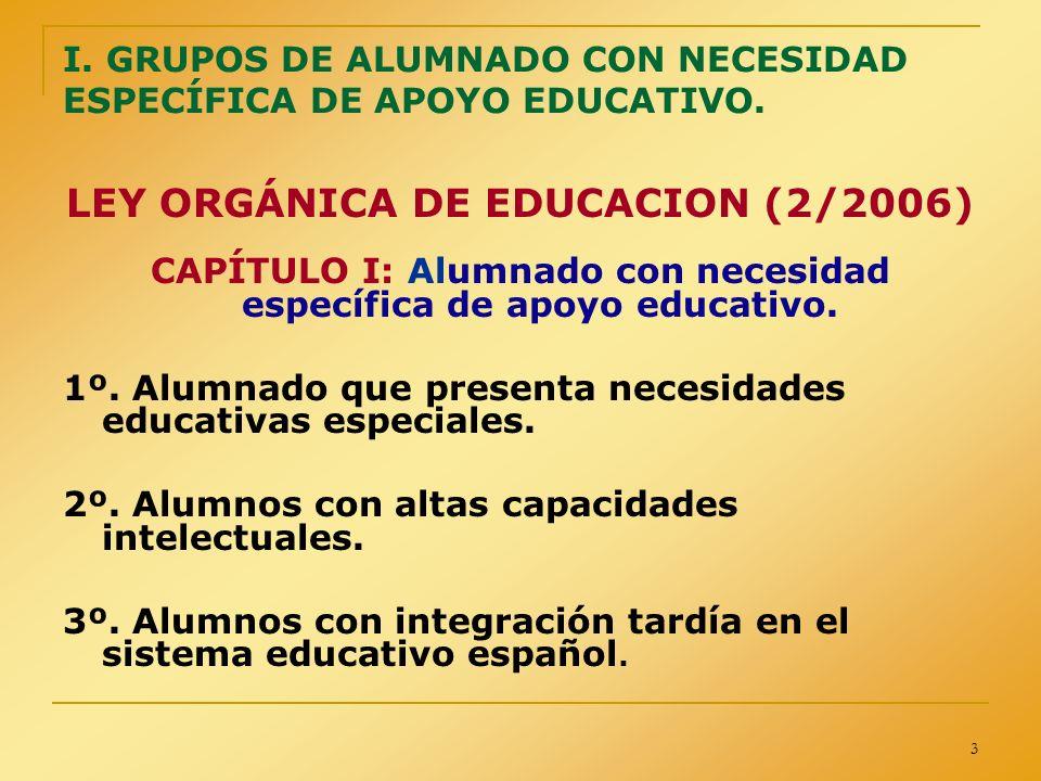 3 I. GRUPOS DE ALUMNADO CON NECESIDAD ESPECÍFICA DE APOYO EDUCATIVO. LEY ORGÁNICA DE EDUCACION (2/2006) CAPÍTULO I: Alumnado con necesidad específica