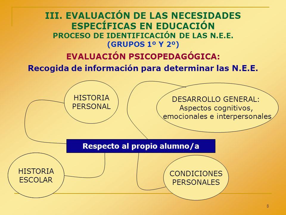 8 III. EVALUACIÓN DE LAS NECESIDADES ESPECÍFICAS EN EDUCACIÓN PROCESO DE IDENTIFICACIÓN DE LAS N.E.E. (GRUPOS 1º Y 2º) EVALUACIÓN PSICOPEDAGÓGICA: Rec