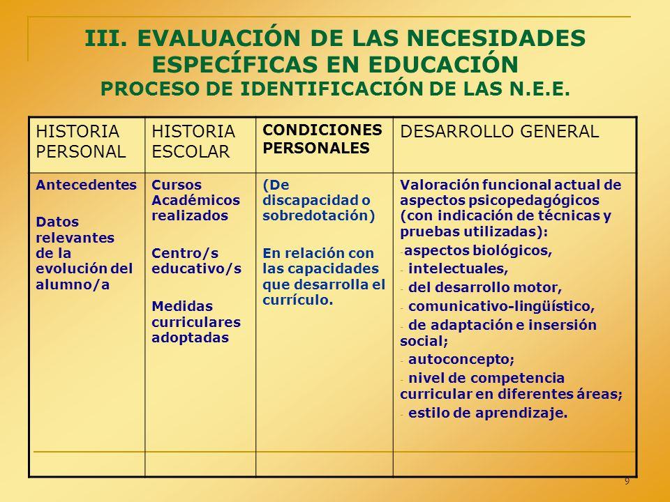 9 III. EVALUACIÓN DE LAS NECESIDADES ESPECÍFICAS EN EDUCACIÓN PROCESO DE IDENTIFICACIÓN DE LAS N.E.E. HISTORIA PERSONAL HISTORIA ESCOLAR CONDICIONES P