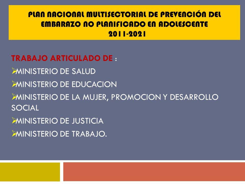 PLAN NACIONAL MULTISECTORIAL DE PREVENCIÓN DEL EMBARAZO NO PLANIFICADO EN ADOLESCENTE 2011-2021 TRABAJO ARTICULADO DE : MINISTERIO DE SALUD MINISTERIO