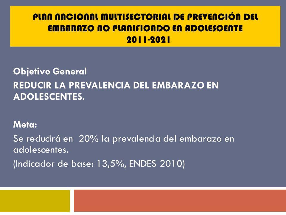 Objetivo General REDUCIR LA PREVALENCIA DEL EMBARAZO EN ADOLESCENTES. Meta: Se reducirá en 20% la prevalencia del embarazo en adolescentes. (Indicador