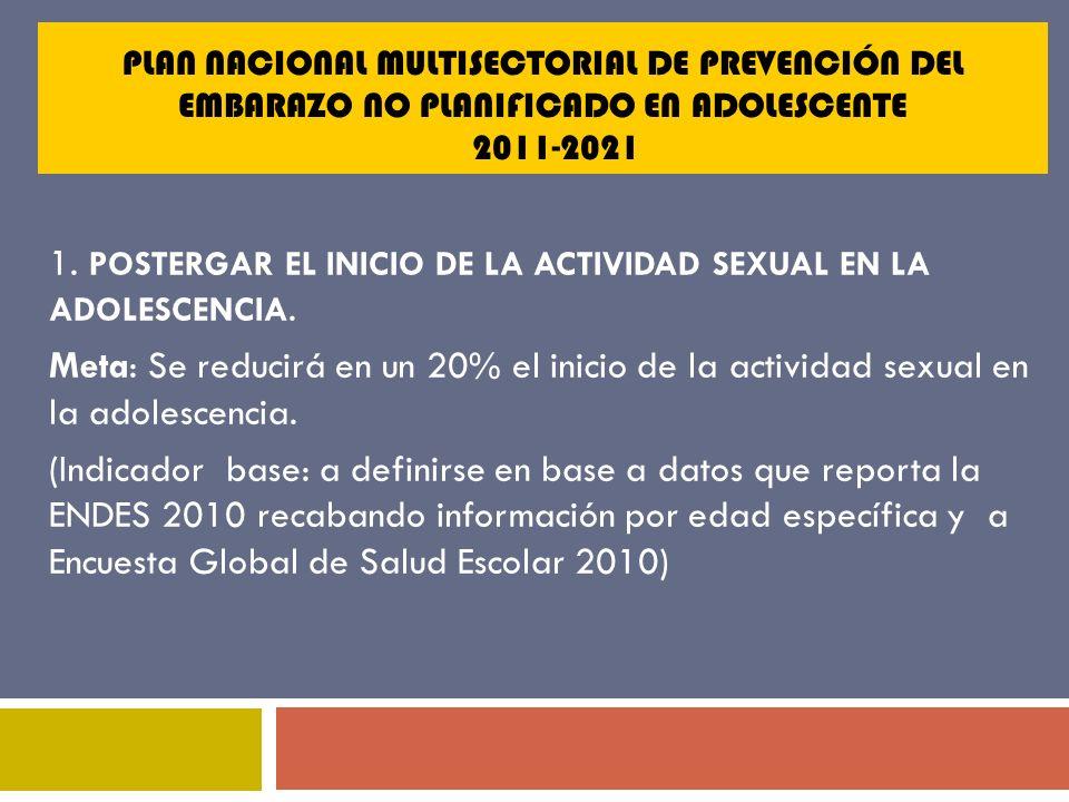 PLAN NACIONAL MULTISECTORIAL DE PREVENCIÓN DEL EMBARAZO NO PLANIFICADO EN ADOLESCENTE 2011-2021 1. POSTERGAR EL INICIO DE LA ACTIVIDAD SEXUAL EN LA AD