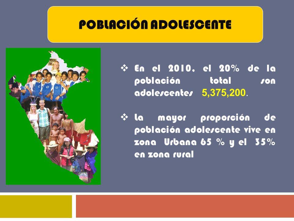 En el 2010, el 20% de la población total son adolescentes 5,375,200. La mayor proporción de población adolescente vive en zona Urbana 65 % y el 35% en
