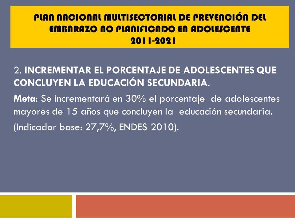 PLAN NACIONAL MULTISECTORIAL DE PREVENCIÓN DEL EMBARAZO NO PLANIFICADO EN ADOLESCENTE 2011-2021 2. INCREMENTAR EL PORCENTAJE DE ADOLESCENTES QUE CONCL