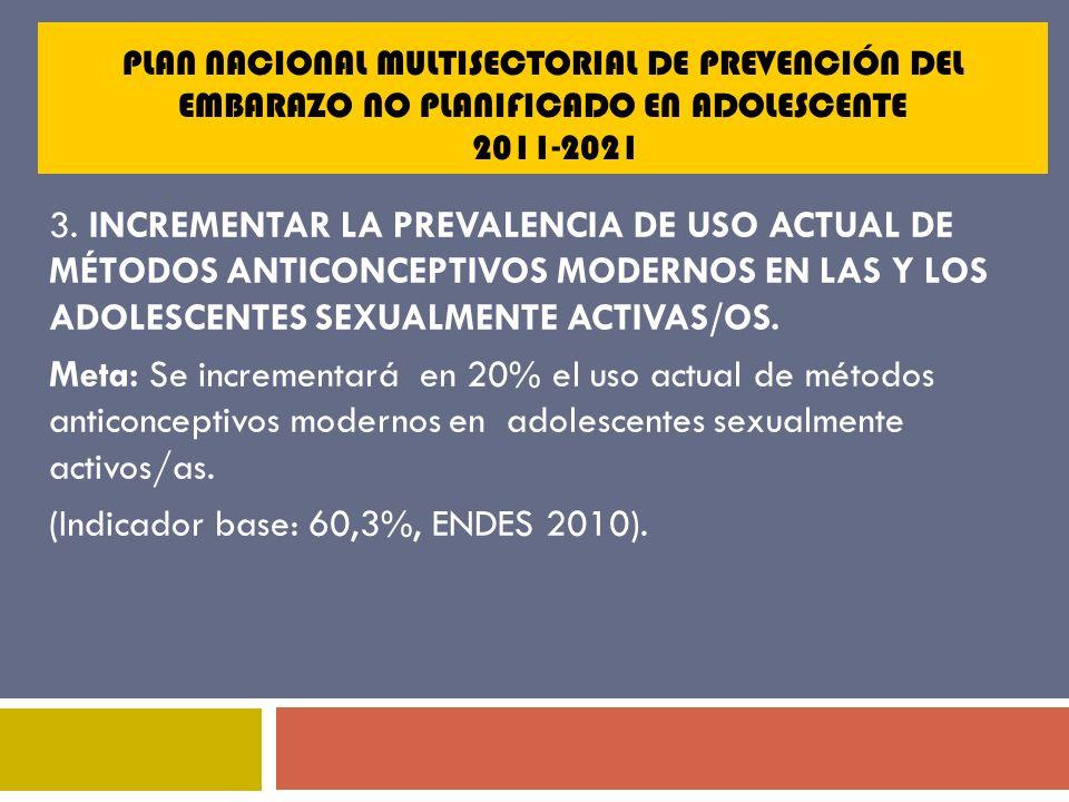 PLAN NACIONAL MULTISECTORIAL DE PREVENCIÓN DEL EMBARAZO NO PLANIFICADO EN ADOLESCENTE 2011-2021 3. INCREMENTAR LA PREVALENCIA DE USO ACTUAL DE MÉTODOS