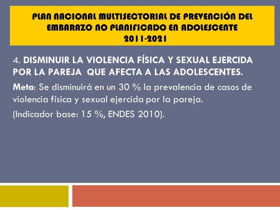PLAN NACIONAL MULTISECTORIAL DE PREVENCIÓN DEL EMBARAZO NO PLANIFICADO EN ADOLESCENTE 2011-2021 4. DISMINUIR LA VIOLENCIA FÍSICA Y SEXUAL EJERCIDA POR