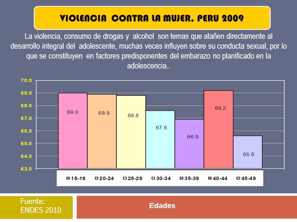 Fuente: ENDES 2010 La violencia, consumo de drogas y alcohol son temas que atañen directamente al desarrollo integral del adolescente, muchas veces in