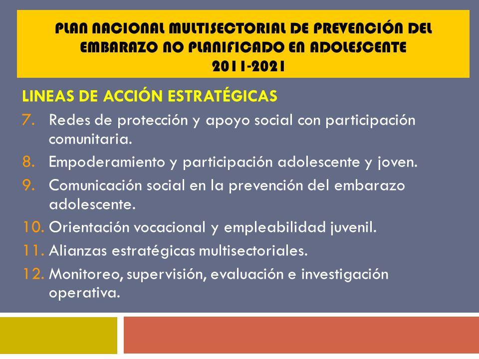 PLAN NACIONAL MULTISECTORIAL DE PREVENCIÓN DEL EMBARAZO NO PLANIFICADO EN ADOLESCENTE 2011-2021 LINEAS DE ACCIÓN ESTRATÉGICAS 7.Redes de protección y