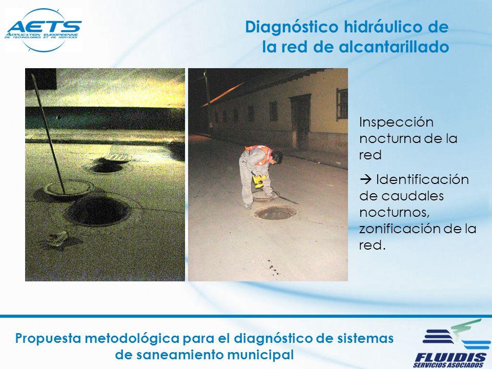 Diagnóstico hidráulico de la red de alcantarillado Propuesta metodológica para el diagnóstico de sistemas de saneamiento municipal Inspección nocturna de la red Identificación de caudales nocturnos, zonificación de la red.